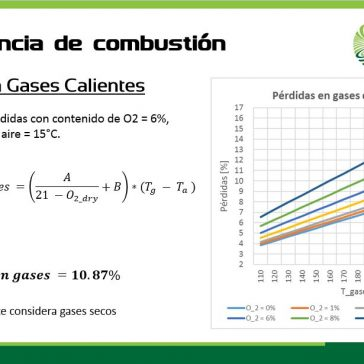 Segundo Seminario web – Oportunidades y buenas prácticas de Eficiencia Energética en Sistemas Térmicos de Vapor